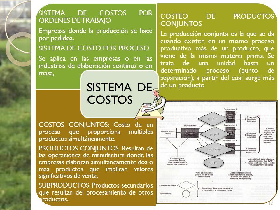 SISTEMA DE COSTOS POR ORDENES DE TRABAJO Empresas donde la producción se hace por pedidos. SISTEMA DE COSTO POR PROCESO Se aplica en las empresas o en