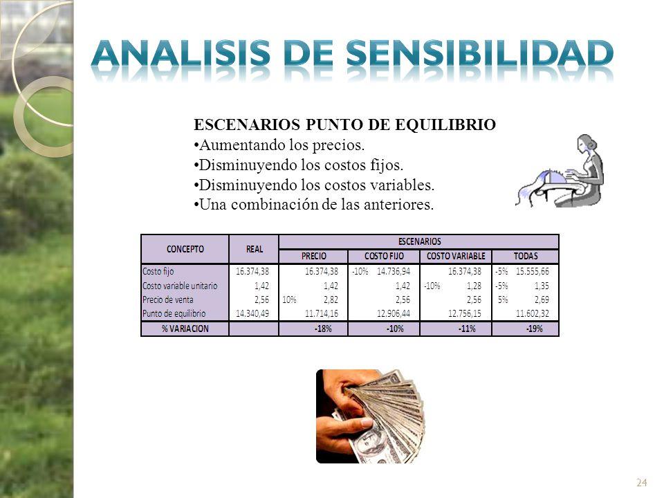 24 ESCENARIOS PUNTO DE EQUILIBRIO Aumentando los precios. Disminuyendo los costos fijos. Disminuyendo los costos variables. Una combinaci ó n de las a
