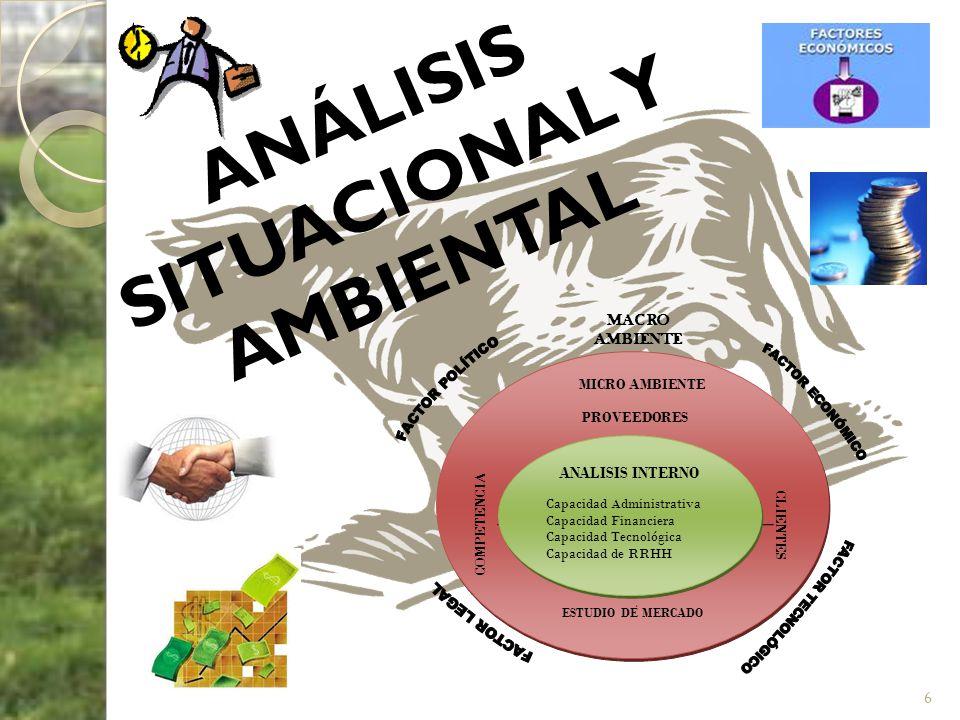 ANÁLISIS SITUACIONAL Y AMBIENTAL 6 MACRO AMBIENTE MICRO AMBIENTE PROVEEDORES ESTUDIO DE MERCADO CLIENTES COMPETENCIA ANALISIS INTERNO Capacidad Admini