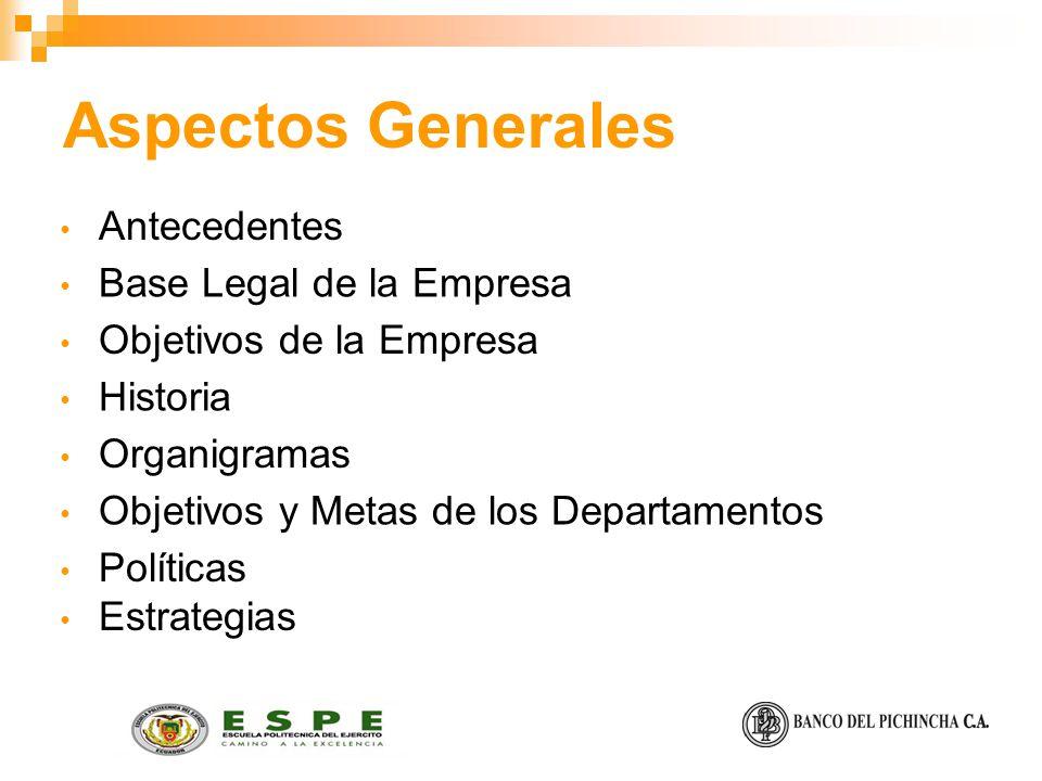 Aspectos Generales Antecedentes Base Legal de la Empresa Objetivos de la Empresa Historia Organigramas Objetivos y Metas de los Departamentos Políticas Estrategias