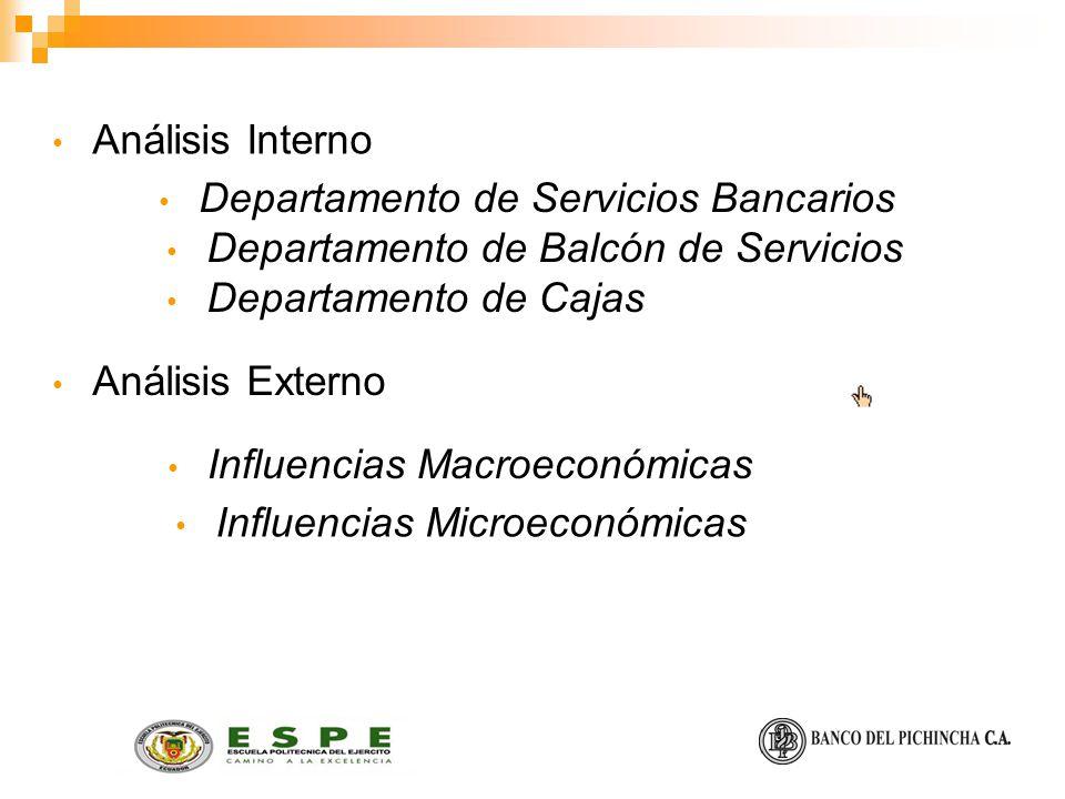Análisis Interno Departamento de Servicios Bancarios Departamento de Balcón de Servicios Departamento de Cajas Análisis Externo Influencias Macroeconómicas Influencias Microeconómicas