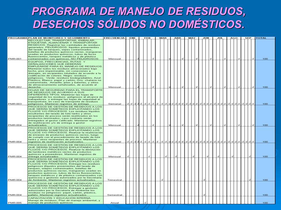 PROGRAMA DE MANEJO DE RESIDUOS, DESECHOS SÓLIDOS NO DOMÉSTICOS.