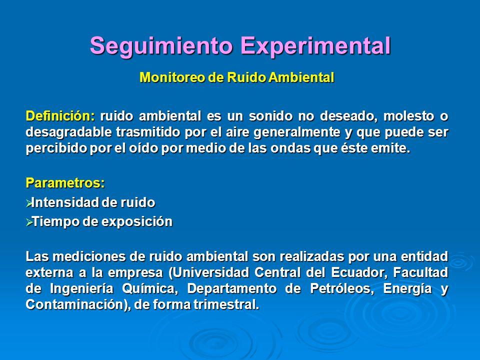 Seguimiento Experimental Monitoreo de Ruido Ambiental Definición: ruido ambiental es un sonido no deseado, molesto o desagradable trasmitido por el ai