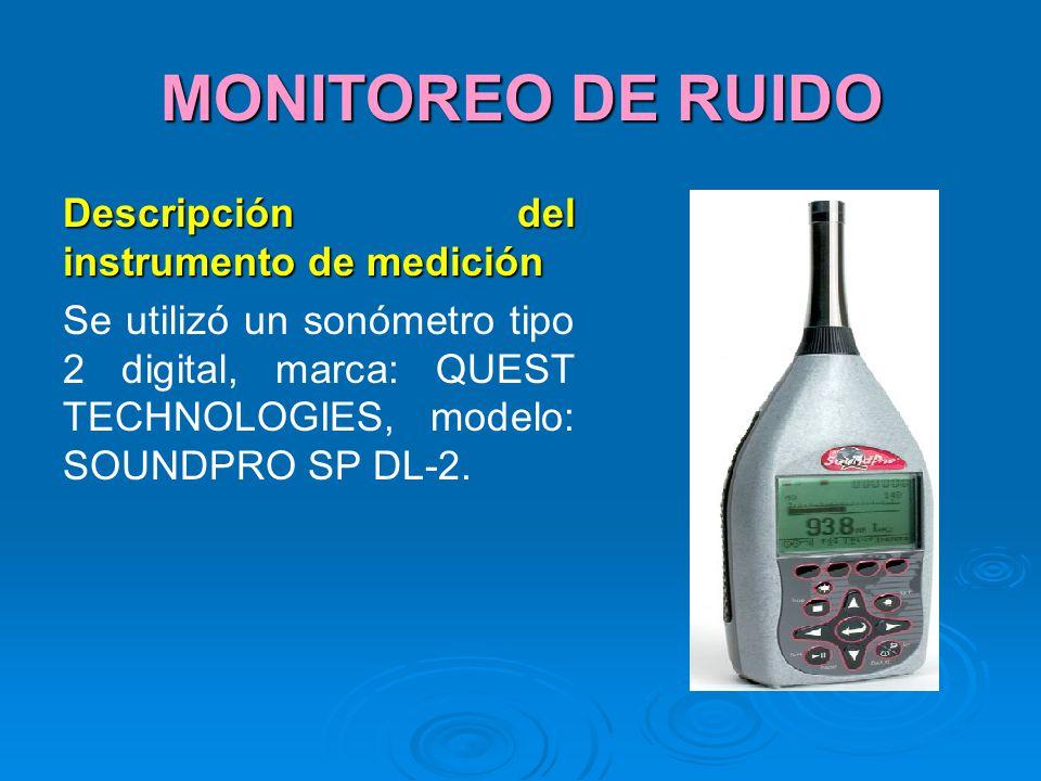 Descripción del instrumento de medición Se utilizó un sonómetro tipo 2 digital, marca: QUEST TECHNOLOGIES, modelo: SOUNDPRO SP DL-2. MONITOREO DE RUID