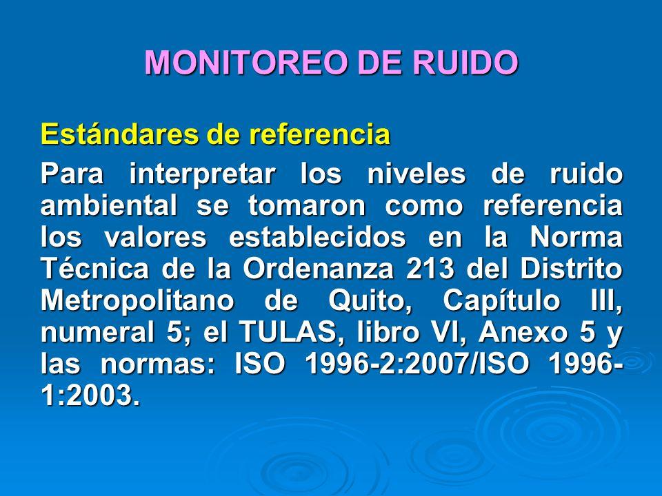 Estándares de referencia Para interpretar los niveles de ruido ambiental se tomaron como referencia los valores establecidos en la Norma Técnica de la