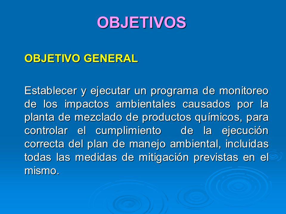 OBJETIVOS OBJETIVO GENERAL Establecer y ejecutar un programa de monitoreo de los impactos ambientales causados por la planta de mezclado de productos