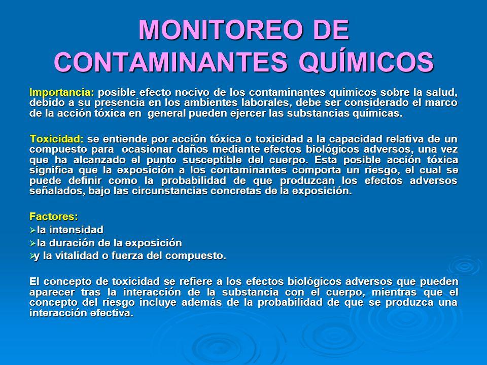 MONITOREO DE CONTAMINANTES QUÍMICOS Importancia: posible efecto nocivo de los contaminantes químicos sobre la salud, debido a su presencia en los ambi