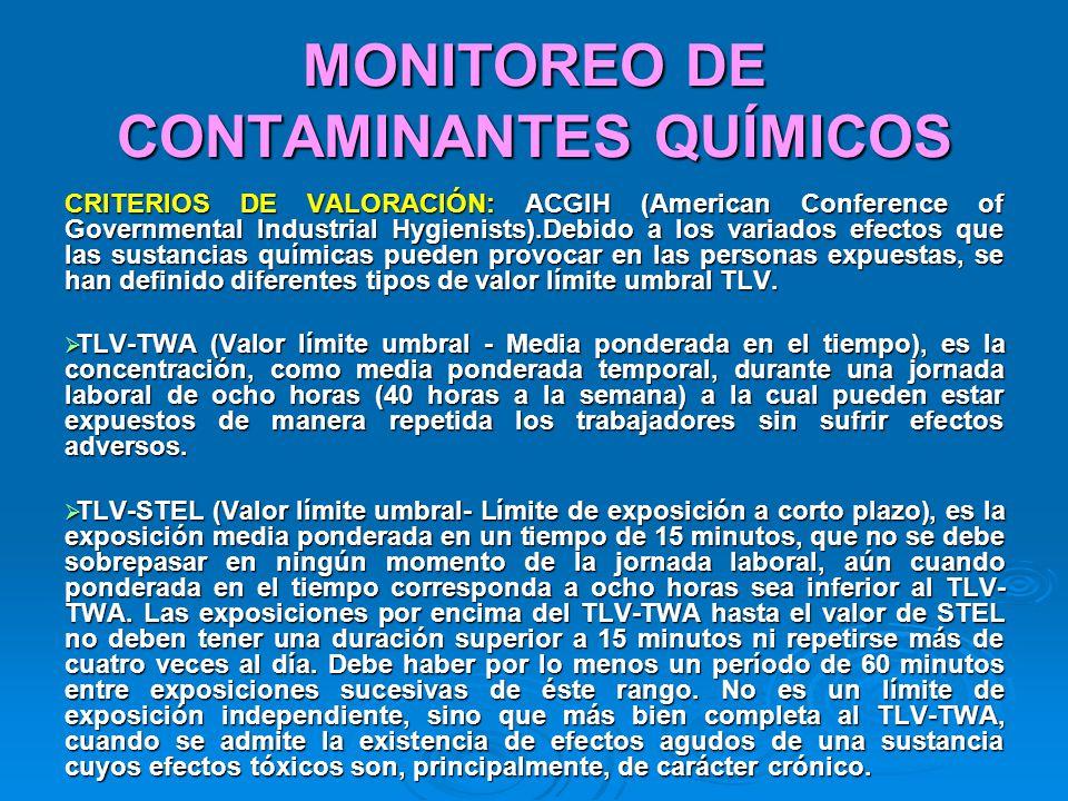 MONITOREO DE CONTAMINANTES QUÍMICOS CRITERIOS DE VALORACIÓN: ACGIH (American Conference of Governmental Industrial Hygienists).Debido a los variados e
