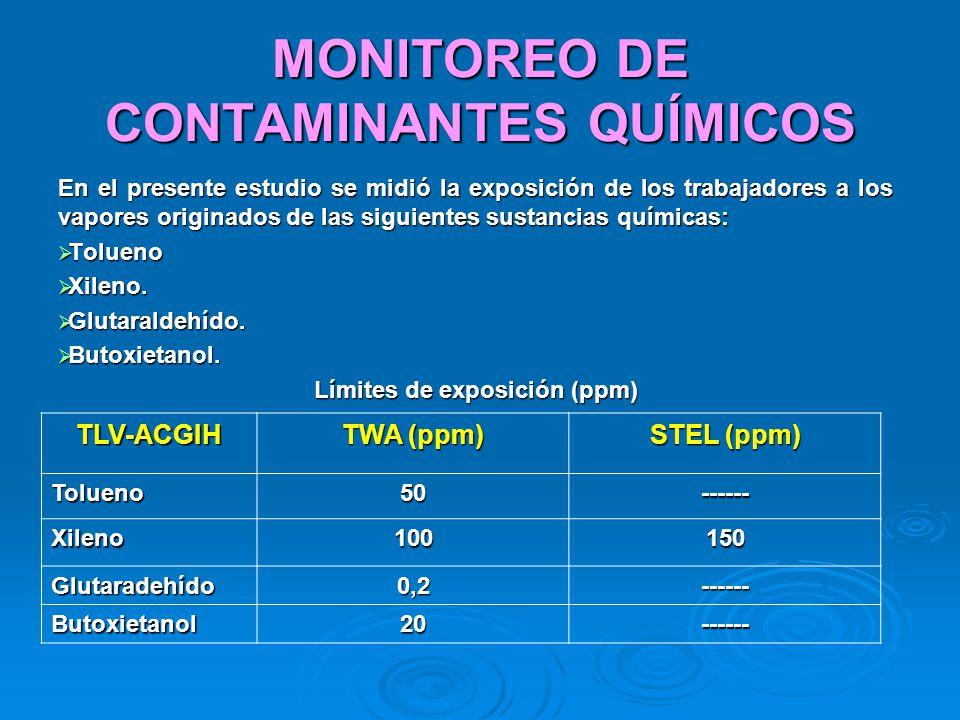 MONITOREO DE CONTAMINANTES QUÍMICOS En el presente estudio se midió la exposición de los trabajadores a los vapores originados de las siguientes susta
