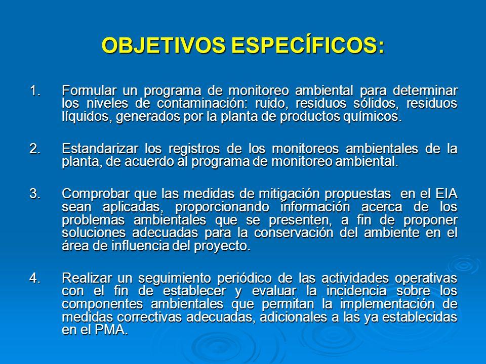 OBJETIVOS ESPECÍFICOS: 1.Formular un programa de monitoreo ambiental para determinar los niveles de contaminación: ruido, residuos sólidos, residuos l