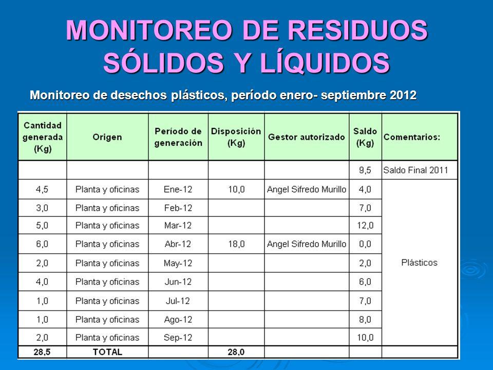 MONITOREO DE RESIDUOS SÓLIDOS Y LÍQUIDOS Monitoreo de desechos plásticos, período enero- septiembre 2012