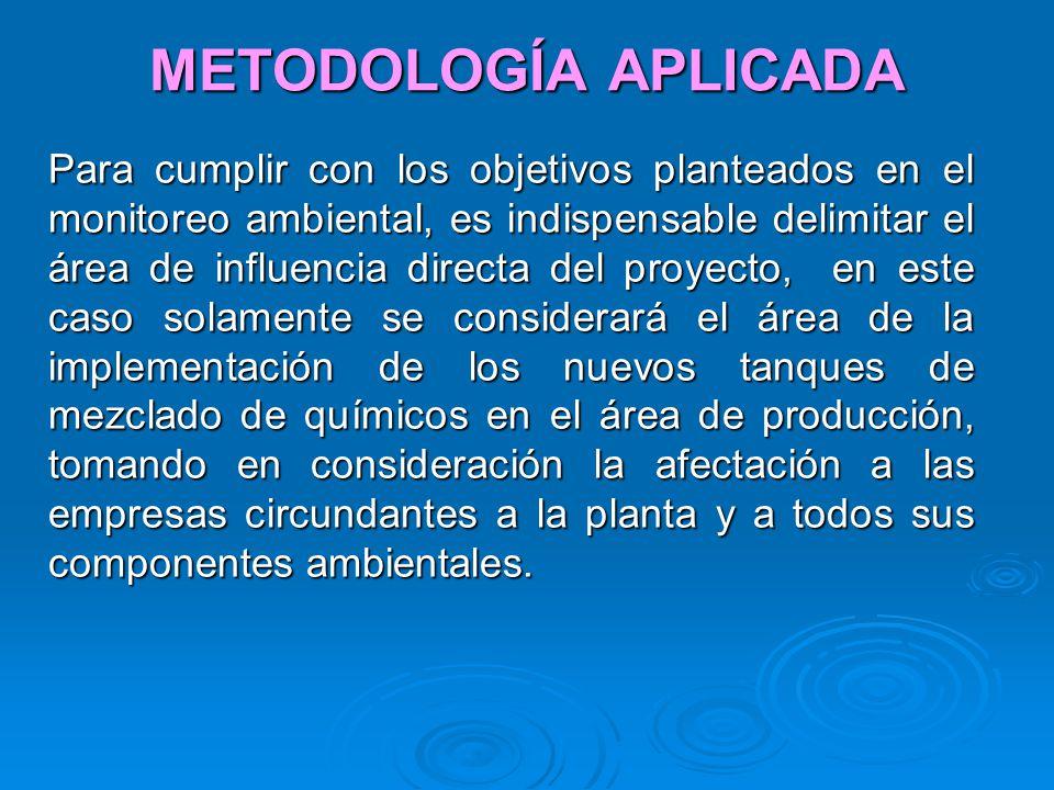 METODOLOGÍA APLICADA Para cumplir con los objetivos planteados en el monitoreo ambiental, es indispensable delimitar el área de influencia directa del