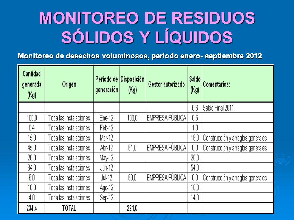 MONITOREO DE RESIDUOS SÓLIDOS Y LÍQUIDOS Monitoreo de desechos voluminosos, período enero- septiembre 2012