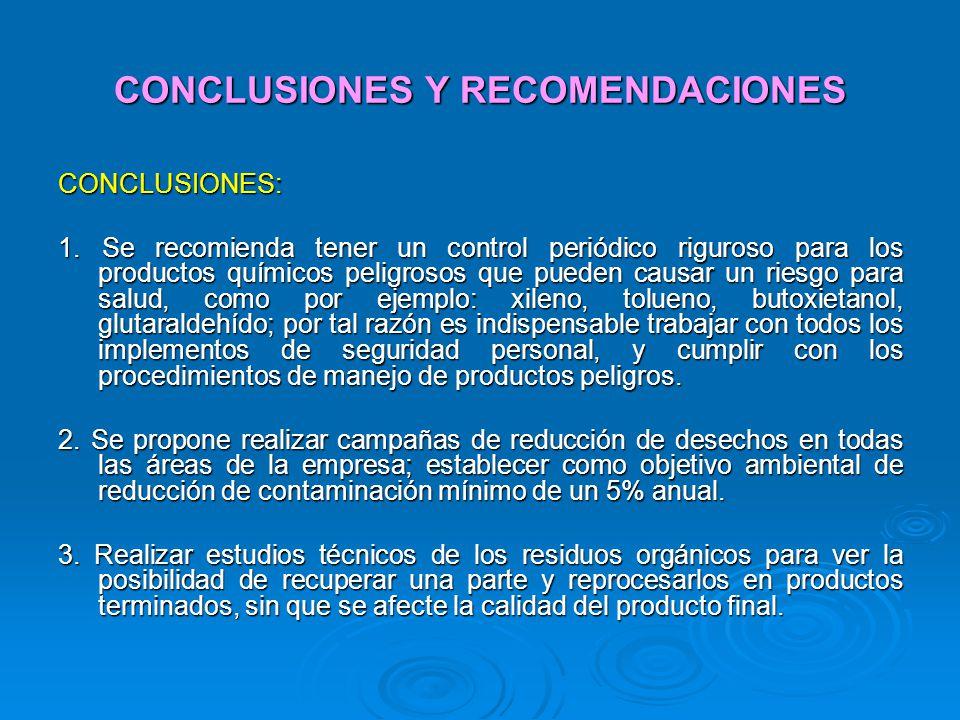 CONCLUSIONES Y RECOMENDACIONES CONCLUSIONES: 1. Se recomienda tener un control periódico riguroso para los productos químicos peligrosos que pueden ca