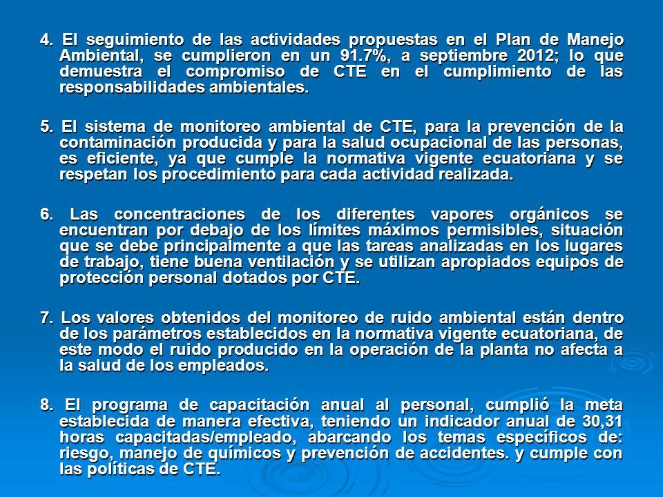 4. El seguimiento de las actividades propuestas en el Plan de Manejo Ambiental, se cumplieron en un 91.7%, a septiembre 2012; lo que demuestra el comp