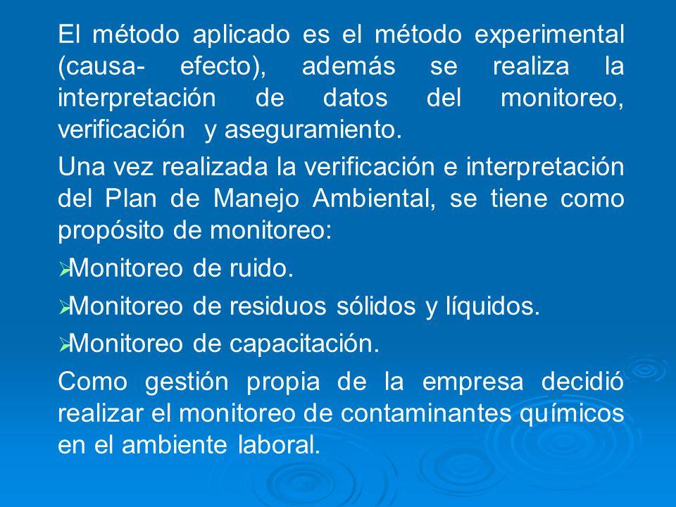 El método aplicado es el método experimental (causa- efecto), además se realiza la interpretación de datos del monitoreo, verificación y aseguramiento