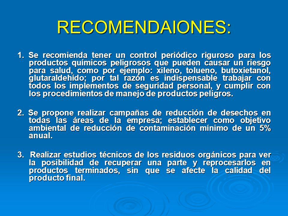RECOMENDAIONES: 1. Se recomienda tener un control periódico riguroso para los productos químicos peligrosos que pueden causar un riesgo para salud, co