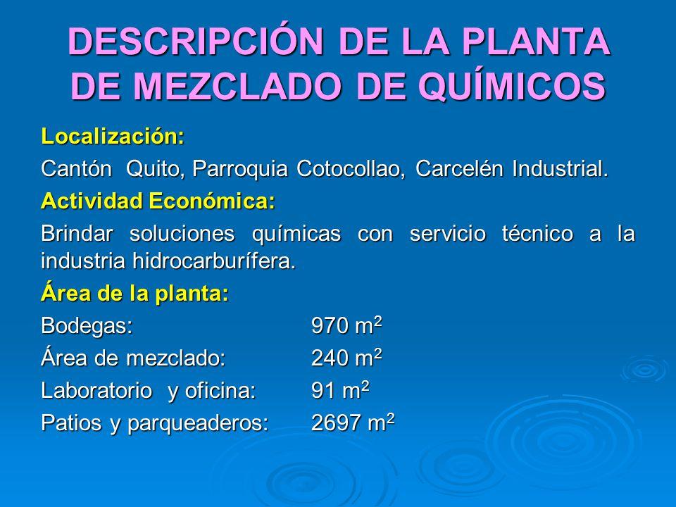 DESCRIPCIÓN DE LA PLANTA DE MEZCLADO DE QUÍMICOS Localización: Cantón Quito, Parroquia Cotocollao, Carcelén Industrial. Actividad Económica: Brindar s