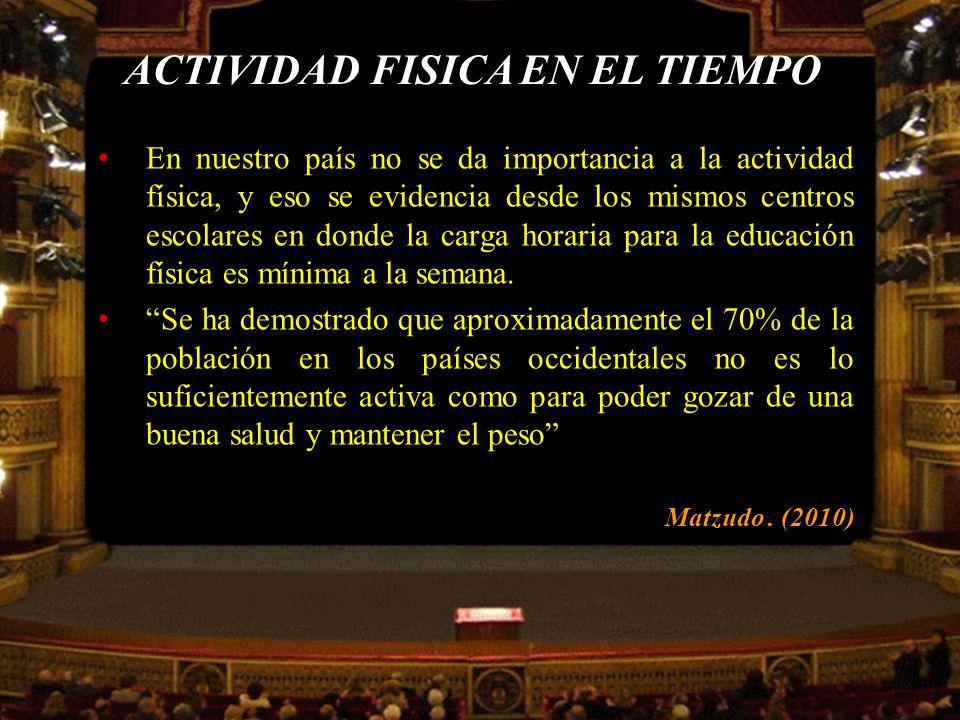 CONCEPTO QUE UTILIZAMOS Cualquier movimiento que eleve el metabolismo por encima del de reposo Caspersen y col., 1985