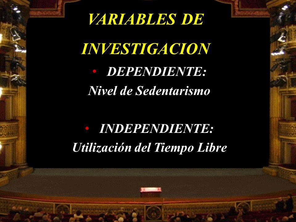 VARIABLES DE INVESTIGACION DEPENDIENTE: Nivel de Sedentarismo INDEPENDIENTE: Utilización del Tiempo Libre