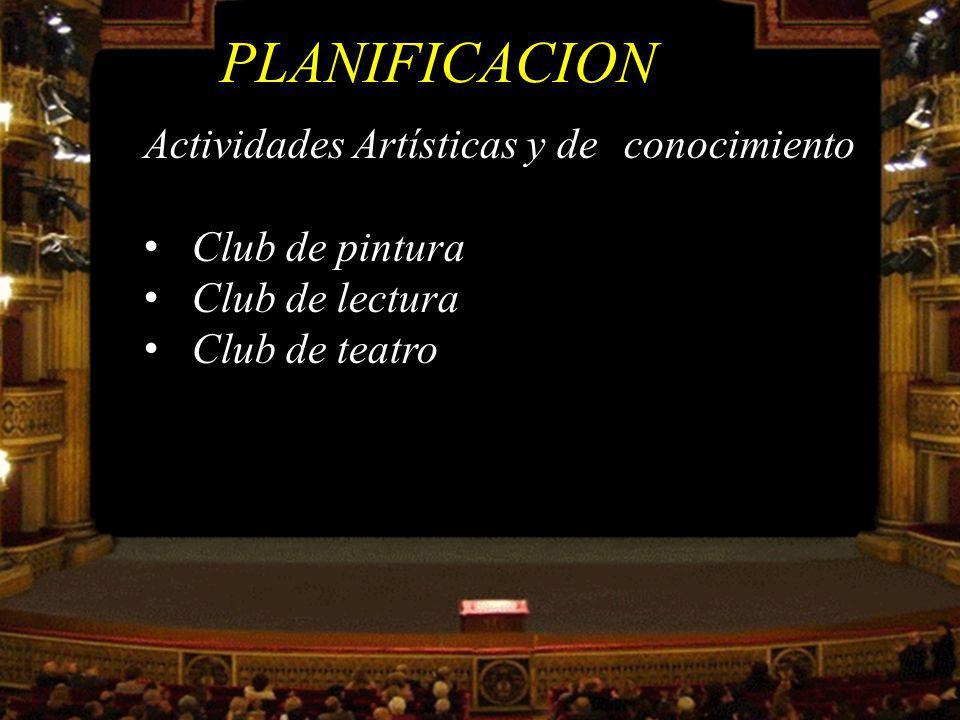 Actividades deportivas Club de futbol Club de básquet Club de Voleibol Club de Danza y baile Club de defensa personal Club de aérobicos Club de natación Club de Musculación y pesas PLANIFICACION
