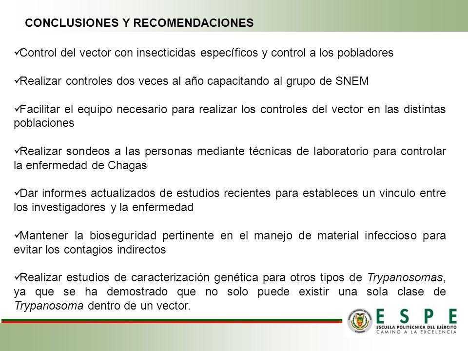 Control del vector con insecticidas específicos y control a los pobladores Realizar controles dos veces al año capacitando al grupo de SNEM Facilitar