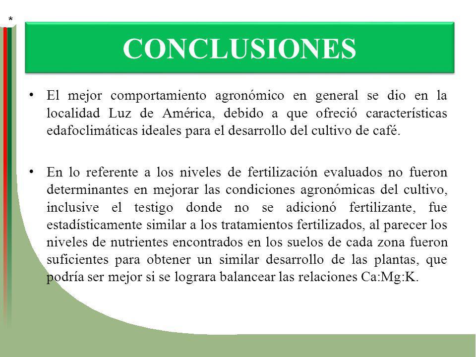CONCLUSIONES El mejor comportamiento agronómico en general se dio en la localidad Luz de América, debido a que ofreció características edafoclimáticas