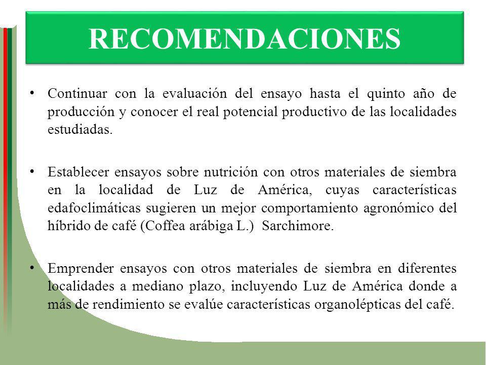 RECOMENDACIONES Continuar con la evaluación del ensayo hasta el quinto año de producción y conocer el real potencial productivo de las localidades est
