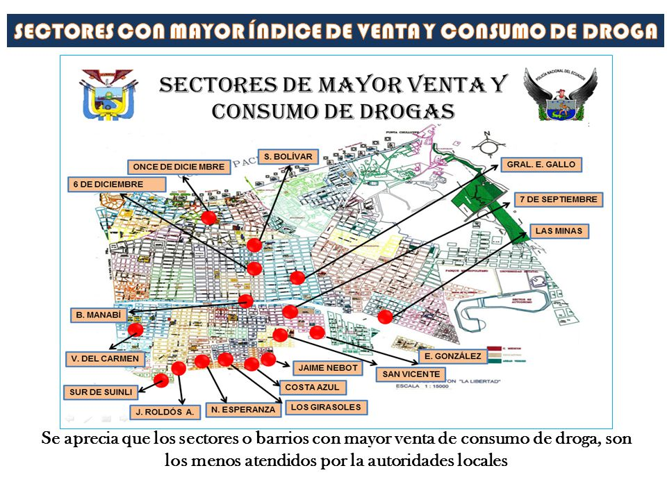 Se aprecia que los sectores o barrios con mayor venta de consumo de droga, son los menos atendidos por la autoridades locales