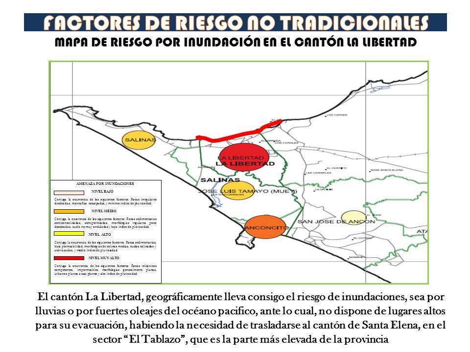 El cantón La Libertad, geográficamente lleva consigo el riesgo de inundaciones, sea por lluvias o por fuertes oleajes del océano pacifico, ante lo cua