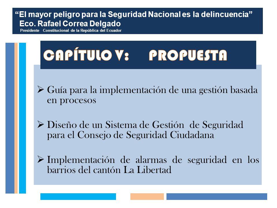 El mayor peligro para la Seguridad Nacional es la delincuencia Eco. Rafael Correa Delgado Presidente Constitucional de la República del Ecuador