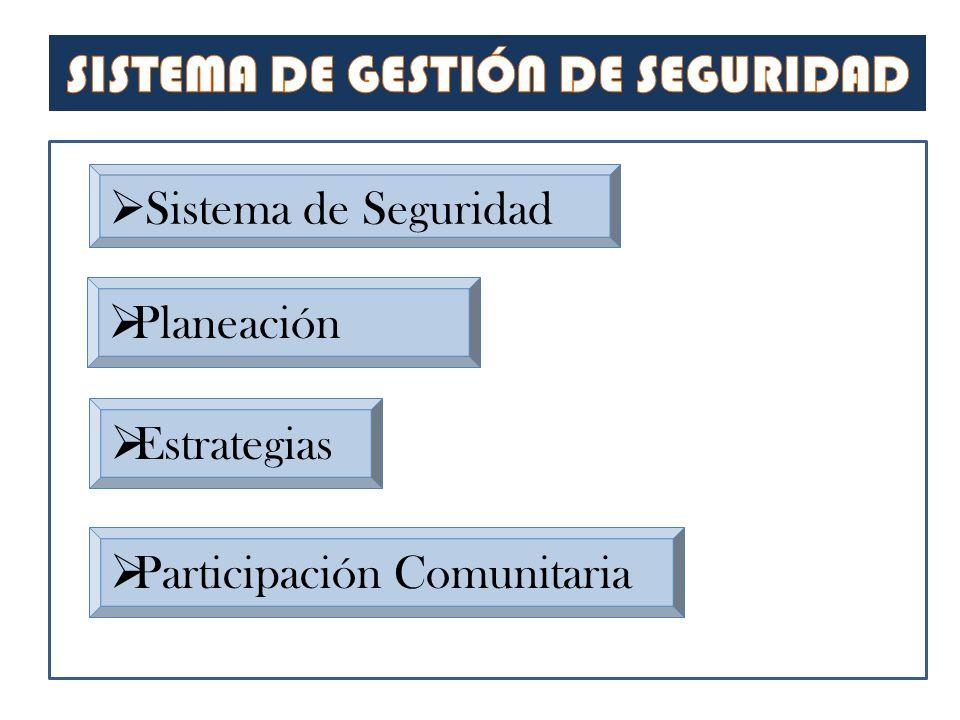 Sistema de Seguridad Planeación Participación Comunitaria Estrategias