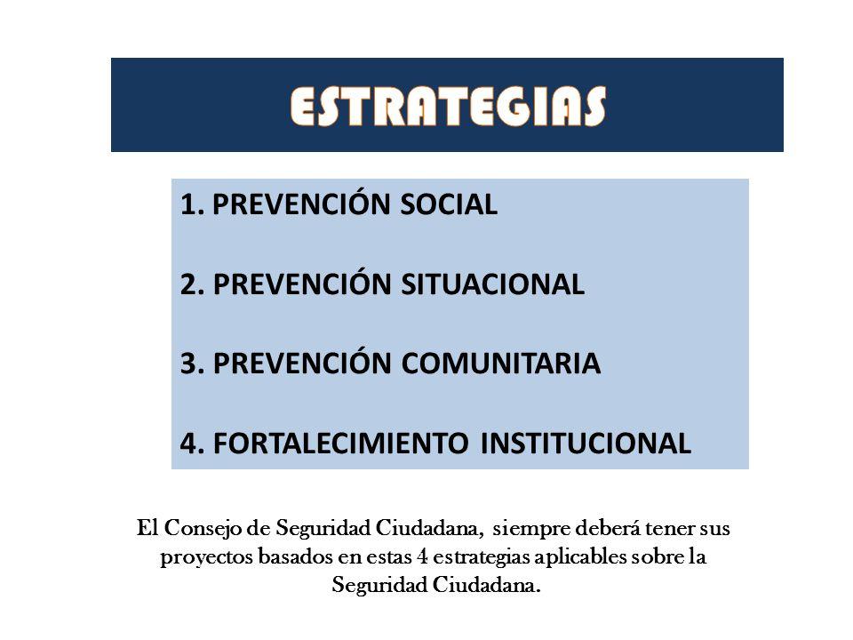 El Consejo de Seguridad Ciudadana, siempre deberá tener sus proyectos basados en estas 4 estrategias aplicables sobre la Seguridad Ciudadana. 1.PREVEN