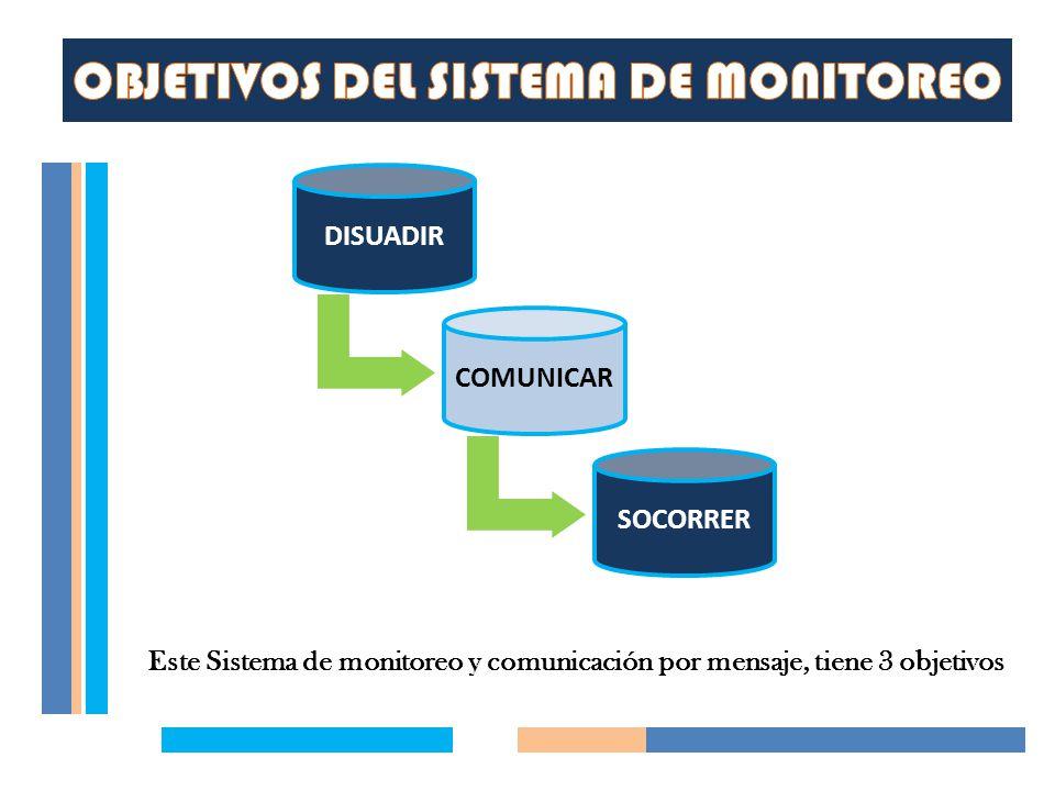 DISUADIRCOMUNICARSOCORRER Este Sistema de monitoreo y comunicación por mensaje, tiene 3 objetivos