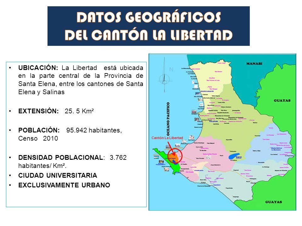 UBICACIÓN: La Libertad está ubicada en la parte central de la Provincia de Santa Elena, entre los cantones de Santa Elena y Salinas EXTENSIÓN: 25. 5 K