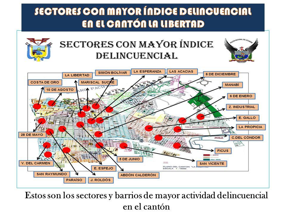 Estos son los sectores y barrios de mayor actividad delincuencial en el cantón