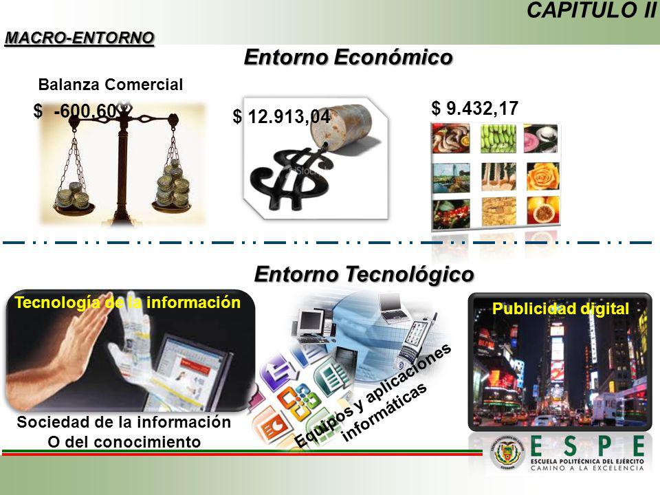 Balanza Comercial Entorno Económico CAPITULO II MACRO-ENTORNO $ -600,60 $ 12.913,04 $ 9.432,17 Entorno Tecnológico Tecnología de la información Socied