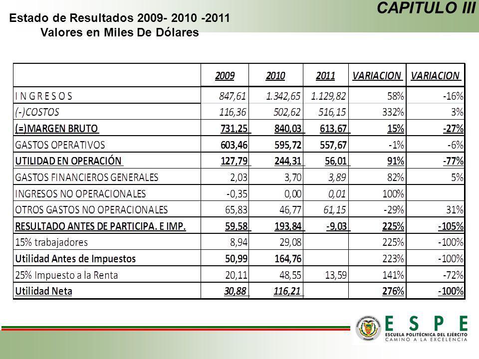 CAPITULO III Estado de Resultados 2009- 2010 -2011 Valores en Miles De Dólares