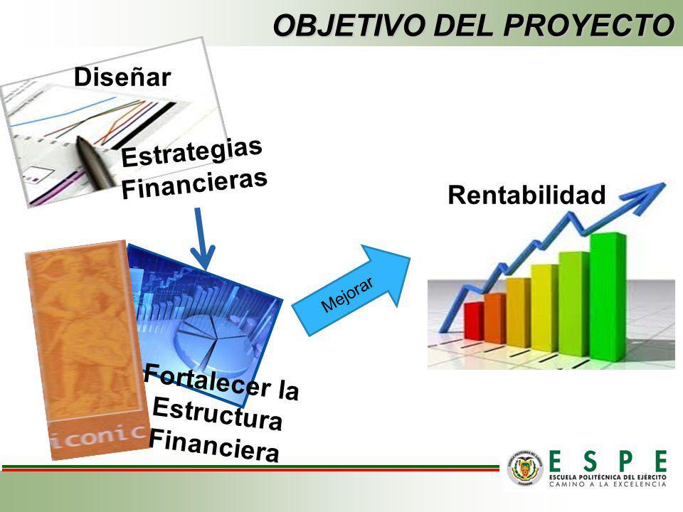 OBJETIVO DEL PROYECTO Diseñar Estrategias Financieras Fortalecer la Estructura Financiera Rentabilidad Mejorar