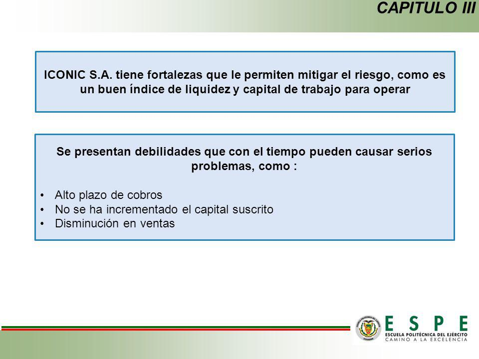 ICONIC S.A. tiene fortalezas que le permiten mitigar el riesgo, como es un buen índice de liquidez y capital de trabajo para operar Se presentan debil