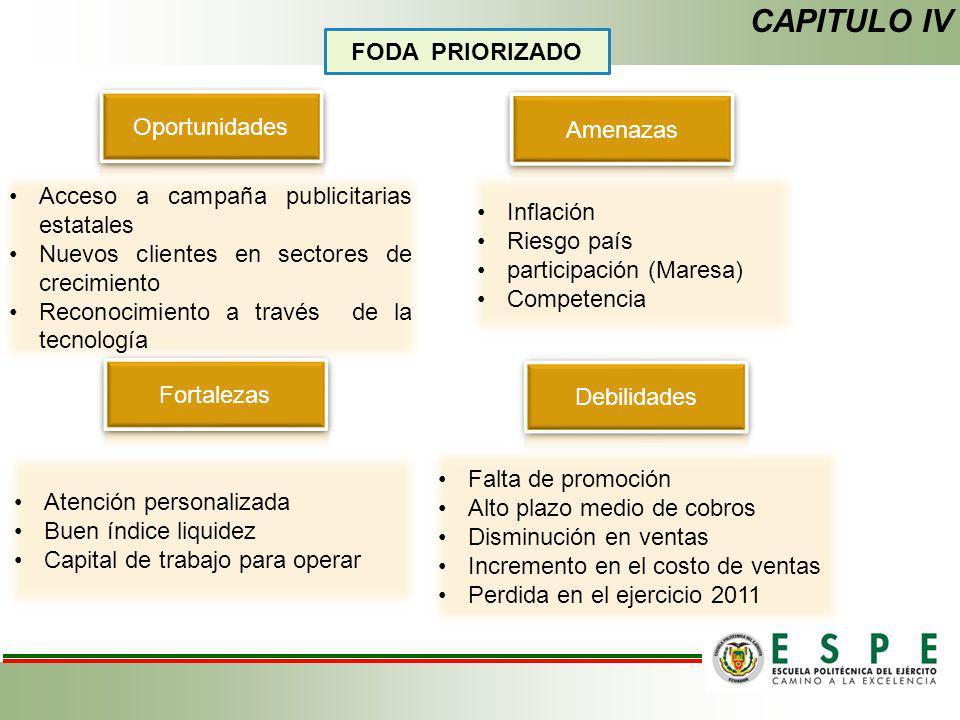 Acceso a campaña publicitarias estatales Nuevos clientes en sectores de crecimiento Reconocimiento a través de la tecnología CAPITULO IV Inflación Rie