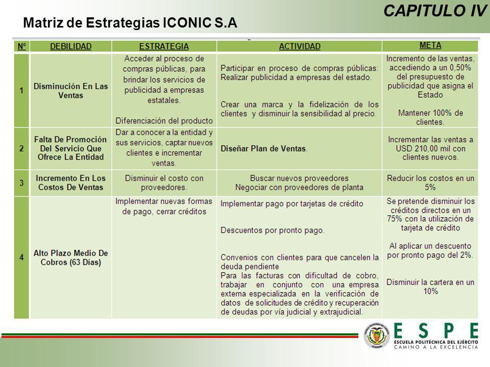 Matriz de Estrategias ICONIC S.A CAPITULO IV