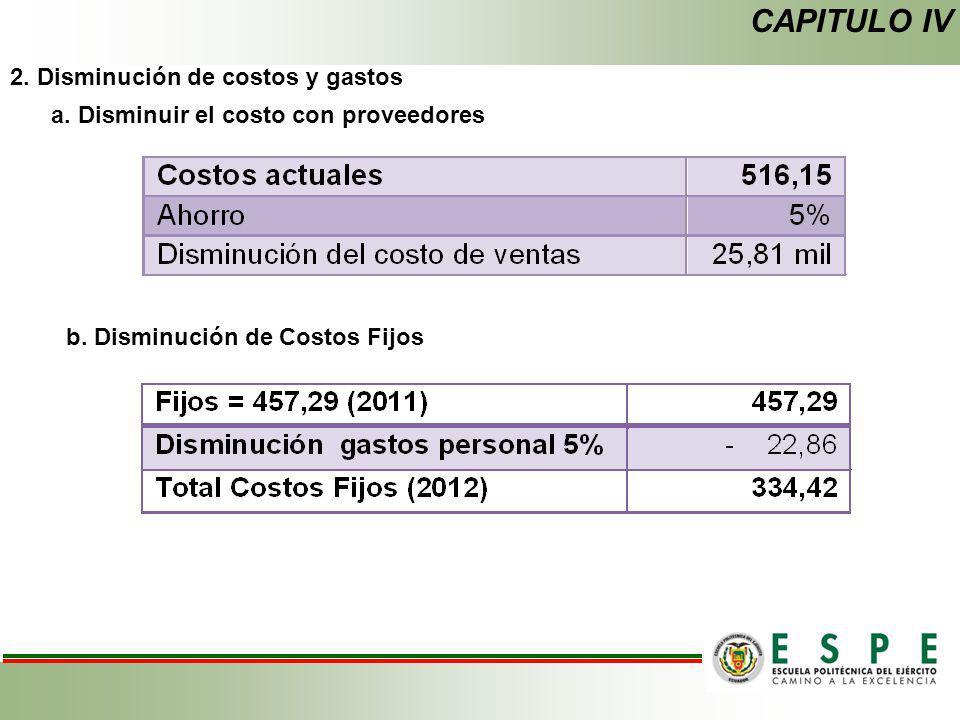 2. Disminución de costos y gastos a. Disminuir el costo con proveedores b. Disminución de Costos Fijos CAPITULO IV