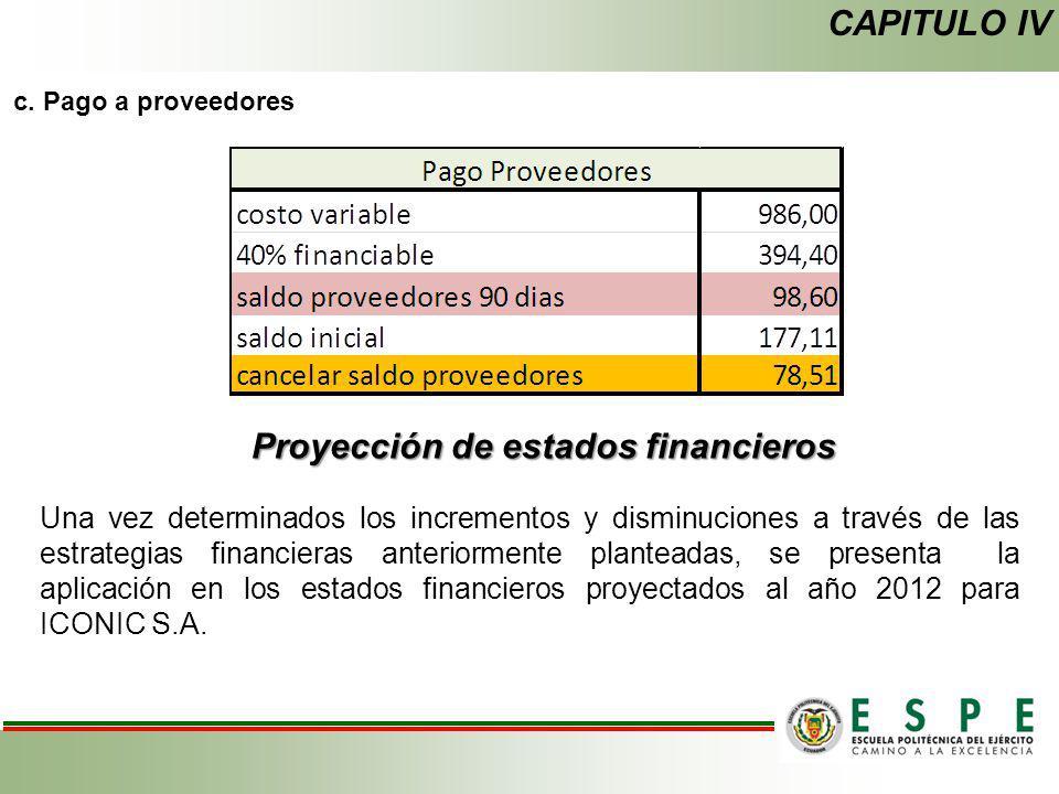 c. Pago a proveedores Proyección de estados financieros Una vez determinados los incrementos y disminuciones a través de las estrategias financieras a