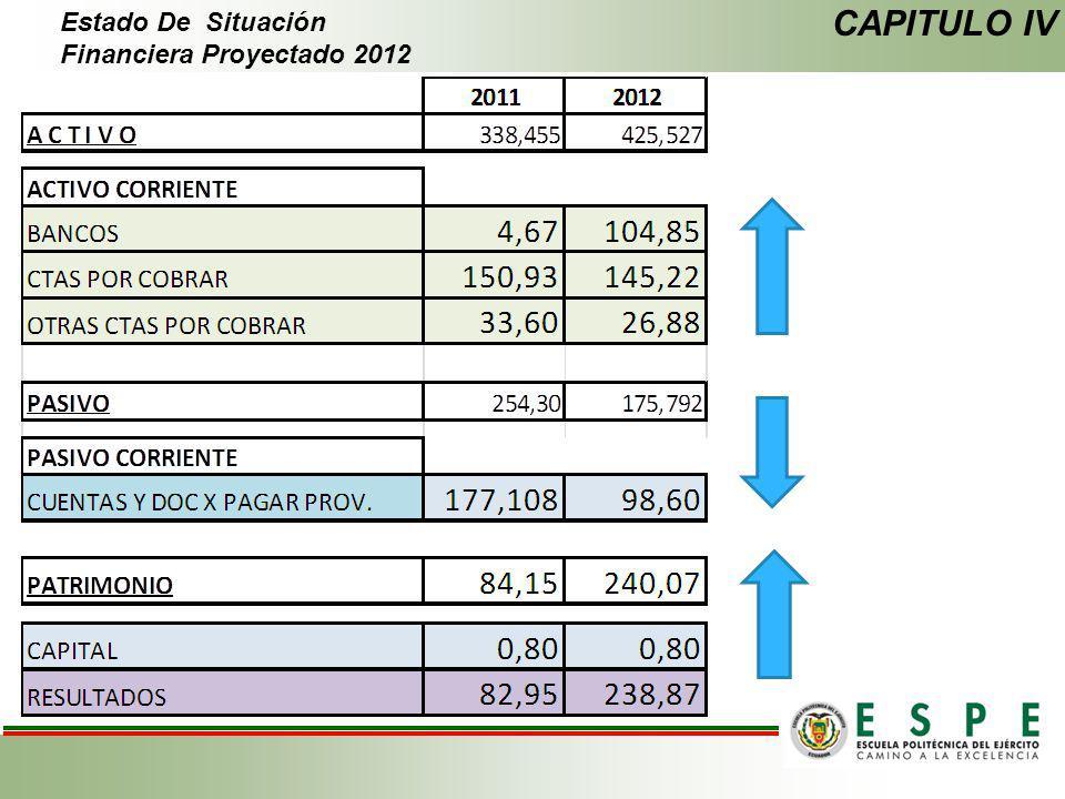 Estado De Situación Financiera Proyectado 2012 CAPITULO IV