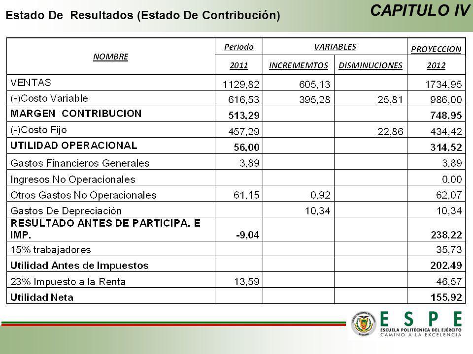 Estado De Resultados (Estado De Contribución) CAPITULO IV