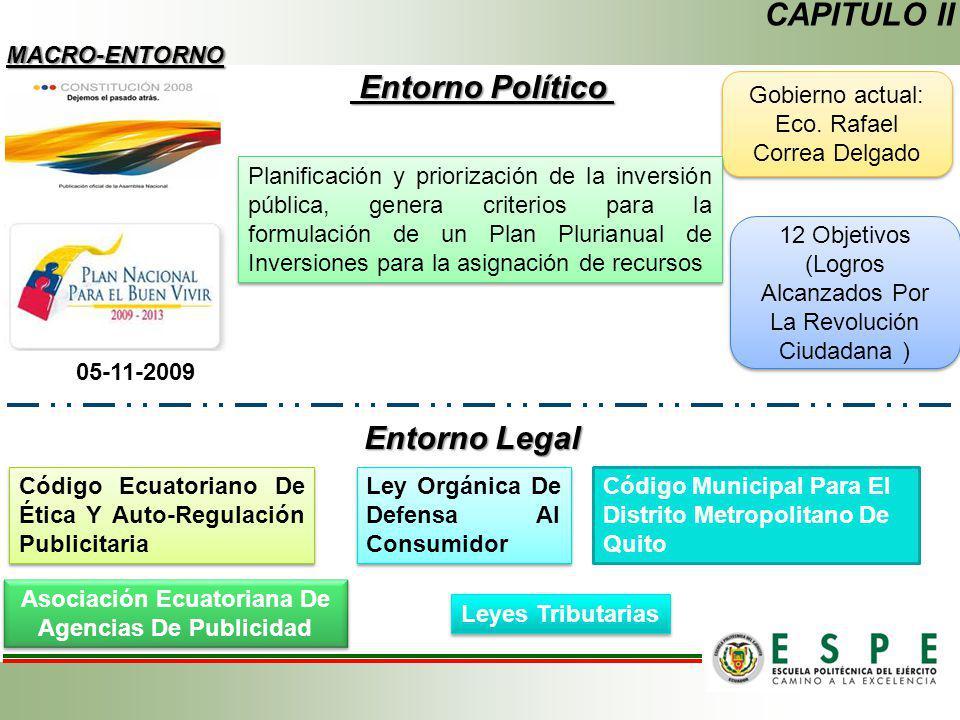 CAPITULO II MACRO-ENTORNO Entorno Político Entorno Político Gobierno actual: Eco. Rafael Correa Delgado Planificación y priorización de la inversión p