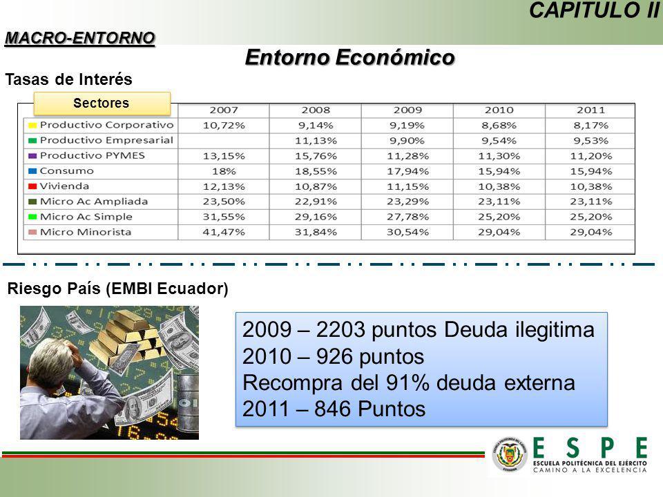 Tasas de Interés Entorno Económico CAPITULO II MACRO-ENTORNO Sectores Riesgo País (EMBI Ecuador) 2009 – 2203 puntos Deuda ilegitima 2010 – 926 puntos