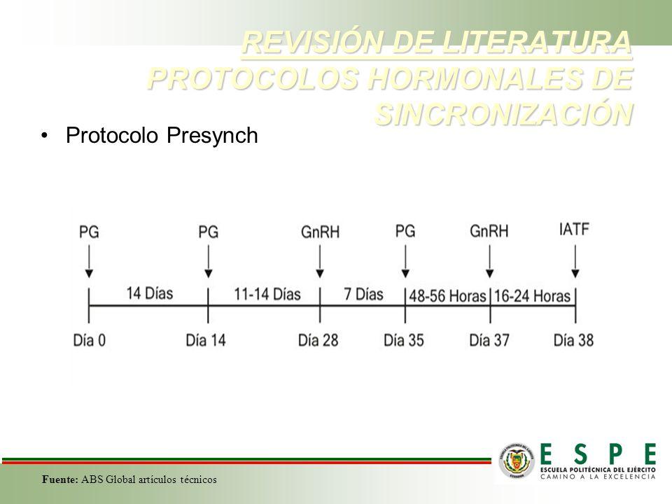 REVISIÓN DE LITERATURA PROTOCOLOS HORMONALES DE SINCRONIZACIÓN Dispositivos Intravaginales en Combinación con BE.