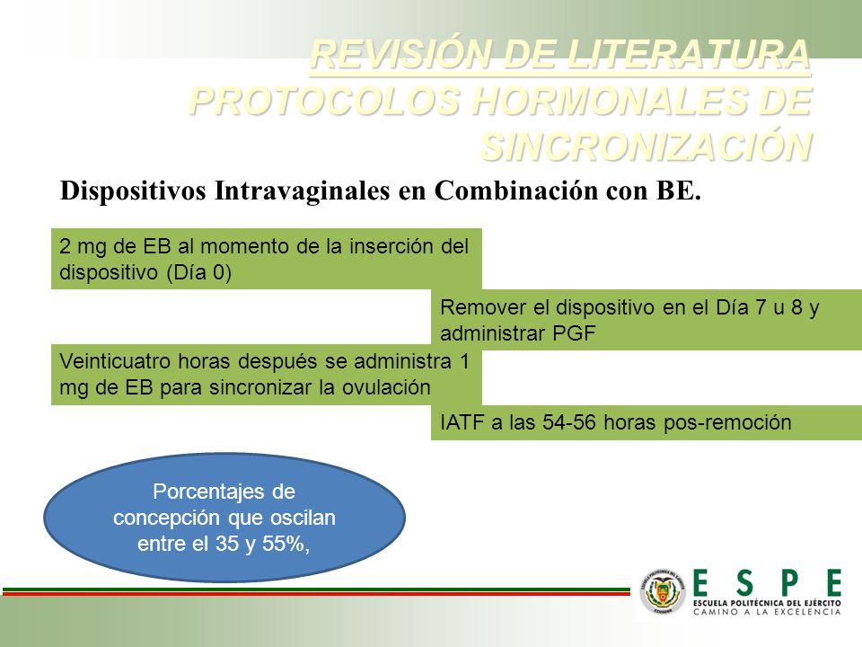 IV.RESULTADOS Y DISCUSIÓN 4.1 PORCENTAJE DE PREÑEZ.
